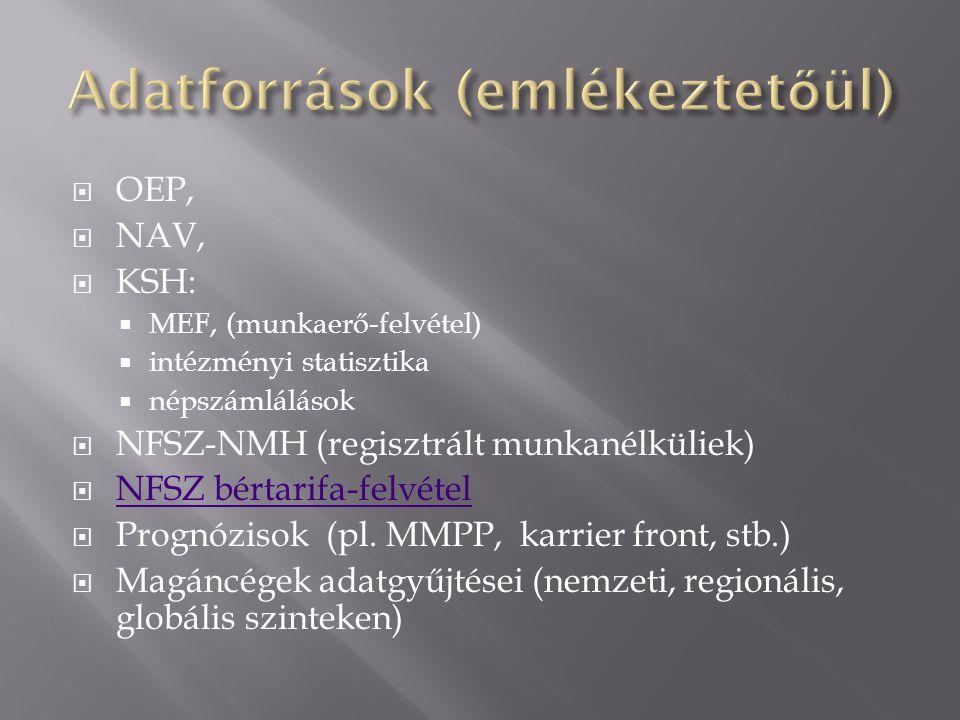  OEP,  NAV,  KSH:  MEF, (munkaerő-felvétel)  intézményi statisztika  népszámlálások  NFSZ-NMH (regisztrált munkanélküliek)  NFSZ bértarifa-felvétel NFSZ bértarifa-felvétel  Prognózisok (pl.