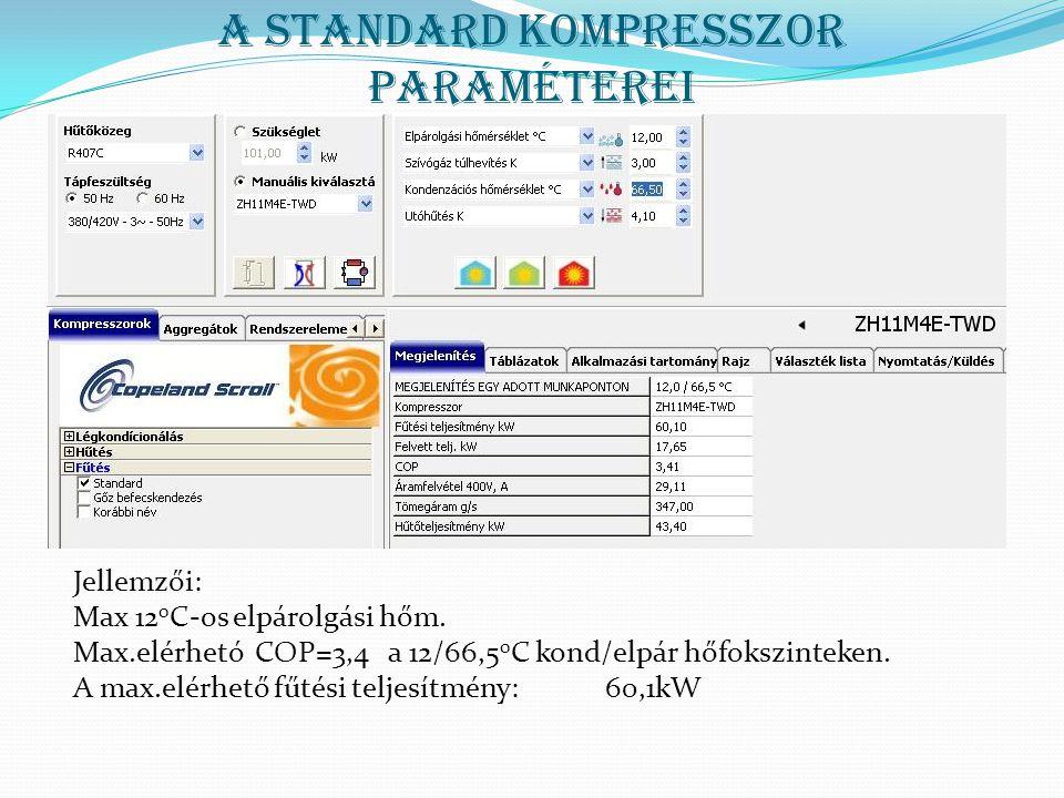 A standard kompresszor paraméterei Jellemzői: Max 12 0 C-os elpárolgási hőm.