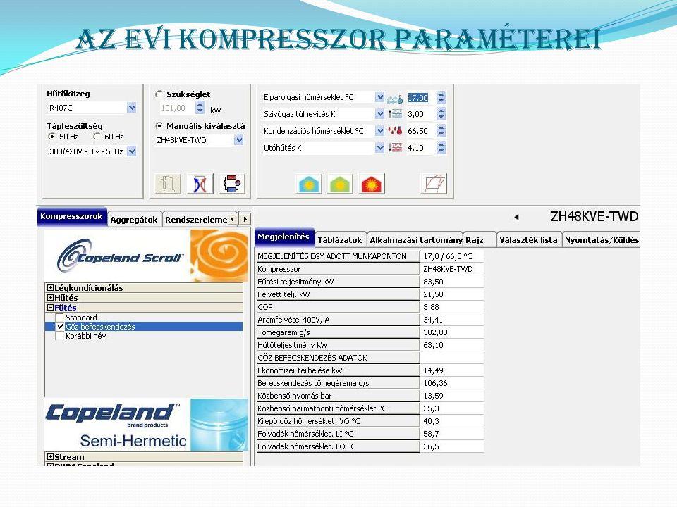 Az EVI kompresszor paraméterei