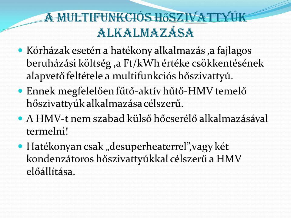 A multifunkciós h ő szivattyúk alkalmazása  Kórházak esetén a hatékony alkalmazás,a fajlagos beruházási költség,a Ft/kWh értéke csökkentésének alapvető feltétele a multifunkciós hőszivattyú.