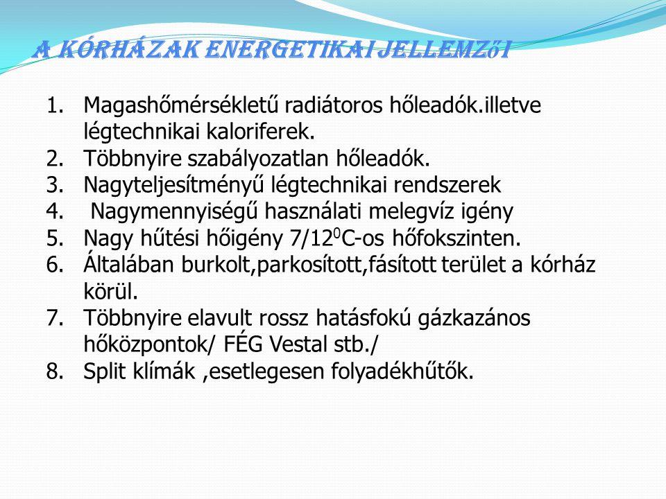 A kórházak energetikai jellemz ő i 1.Magashőmérsékletű radiátoros hőleadók.illetve légtechnikai kaloriferek.