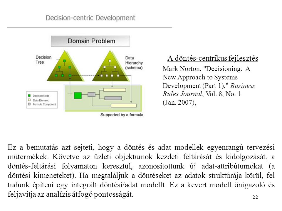 A döntés-centrikus fejlesztés Mark Norton, Decisioning: A New Approach to Systems Development (Part 1), Business Rules Journal, Vol.