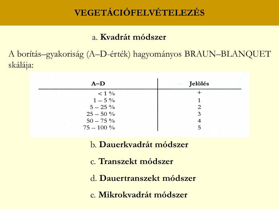 VEGETÁCIÓFELVÉTELEZÉS a. Kvadrát módszer A borítás–gyakoriság (A–D-érték) hagyományos BRAUN–BLANQUET skálája: b. Dauerkvadrát módszer c. Transzekt mód