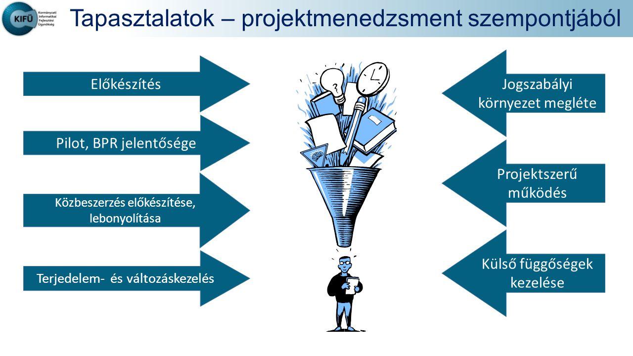 Tapasztalatok – projektmenedzsment szempontjából Előkészítés Pilot, BPR jelentősége Közbeszerzés előkészítése, lebonyolítása Külső függőségek kezelése Jogszabályi környezet megléte Projektszerű működés Terjedelem- és változáskezelés