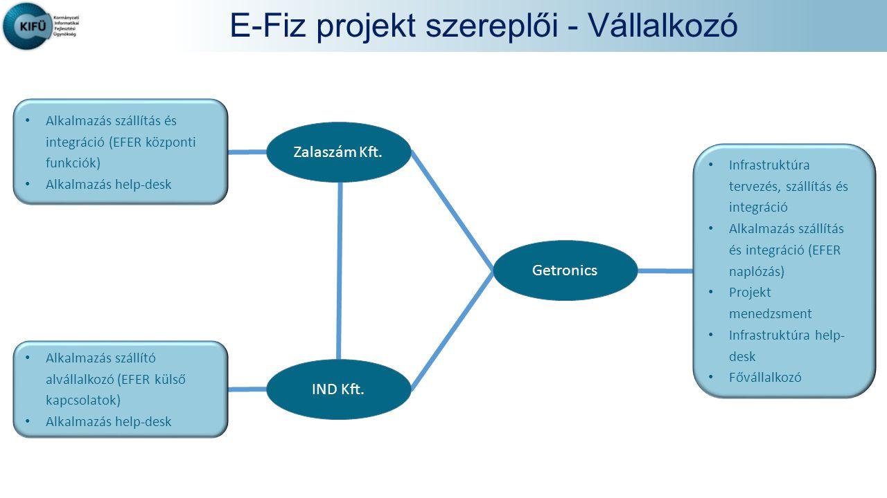 E-Fiz projekt szereplői - Vállalkozó Getronics IND Kft.