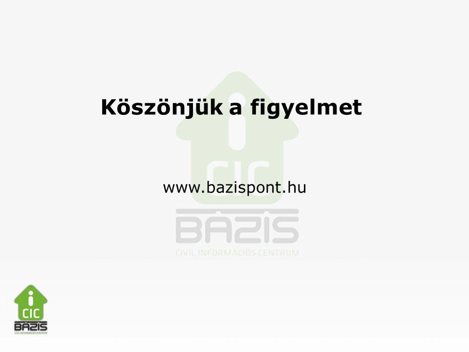 Köszönjük a figyelmet www.bazispont.hu