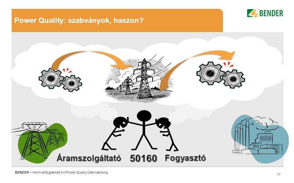 17 BENDER > Hochverfügbarkeit mit Power Quality Überwachung Áramszolgáltató Fogyasztó 50160 Power Quality: szabványok, haszon?