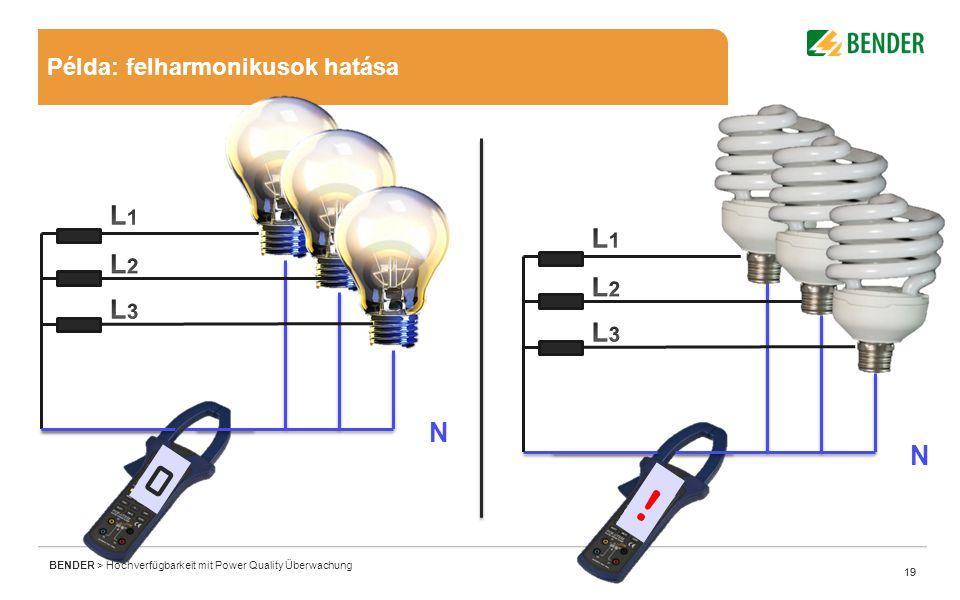 19 BENDER > Hochverfügbarkeit mit Power Quality Überwachung 19 N 0 N .
