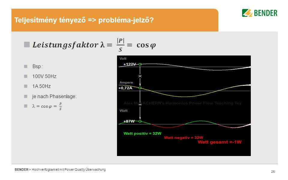 25 BENDER > Hochverfügbarkeit mit Power Quality Überwachung Teljesítmény tényező => probléma-jelző?