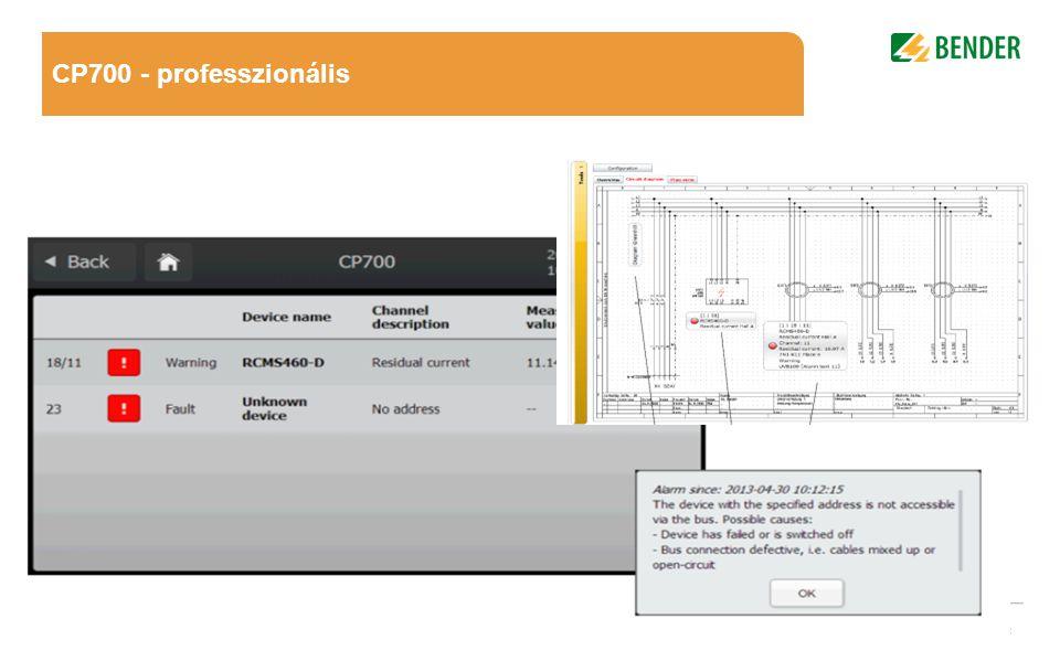 38 BENDER > Hochverfügbarkeit mit Power Quality Überwachung 38 CP700 - professzionális