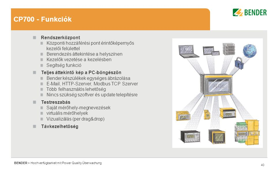 40 BENDER > Hochverfügbarkeit mit Power Quality Überwachung CP700 - Funkciók Rendszerközpont Központi hozzáférési pont érintőképernyős kezelői felülettel Berendezés áttekintése a helyszínen Kezelők vezetése a kezelésben Segítség funkció Teljes áttekintő kép a PC-böngészőn Bender készülékek egységes ábrázolása E-Mail, HTTP-Szerver, Modbus TCP Szerver Több felhasználós lehetőség Nincs szükség szoftver és update telepítésre Testreszabás Saját mérőhely-megnevezések virtuális mérőhelyek Vizualizálás (per drag&drop) Távkezelhetőség