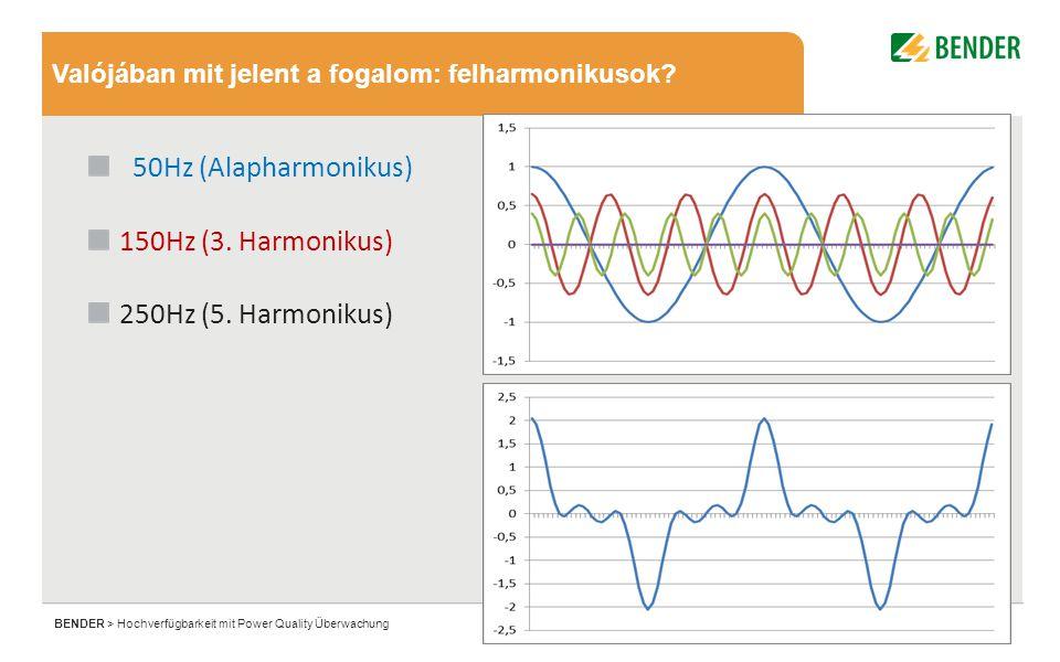9 BENDER > Hochverfügbarkeit mit Power Quality Überwachung Valójában mit jelent a fogalom: felharmonikusok.