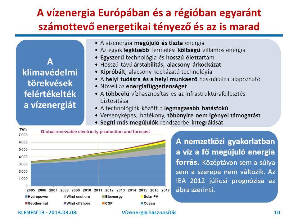 KLENEN'13 - 2013.03.08.10Vízenergia hasznosítás •A vízenergia megújuló és tiszta energia •Az egyik legkisebb termelési költségű villamos energia •Egys
