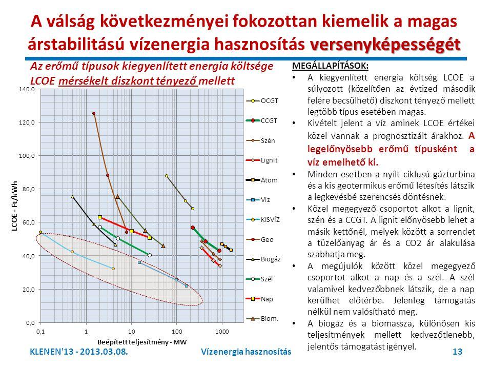 KLENEN'13 - 2013.03.08.13Vízenergia hasznosítás versenyképességét A válság következményei fokozottan kiemelik a magas árstabilitású vízenergia hasznos