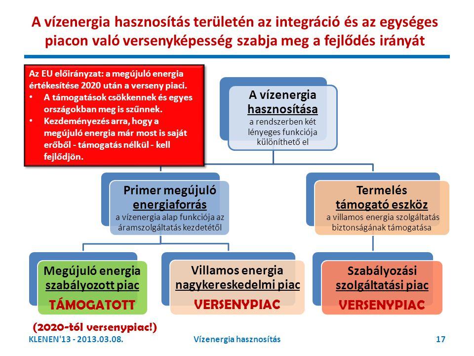 KLENEN'13 - 2013.03.08.17Vízenergia hasznosítás A vízenergia hasznosítása a rendszerben két lényeges funkciója különíthető el Primer megújuló energiaf
