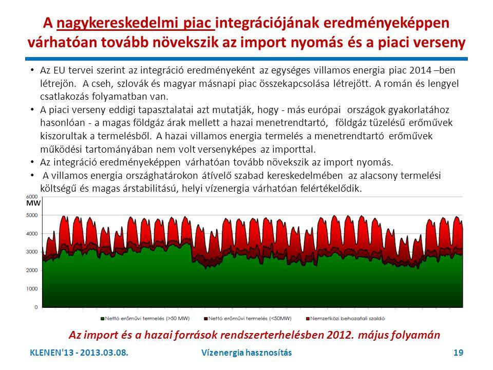 KLENEN'13 - 2013.03.08.19Vízenergia hasznosítás Az import és a hazai források rendszerterhelésben 2012. május folyamán MW • Az EU tervei szerint az in