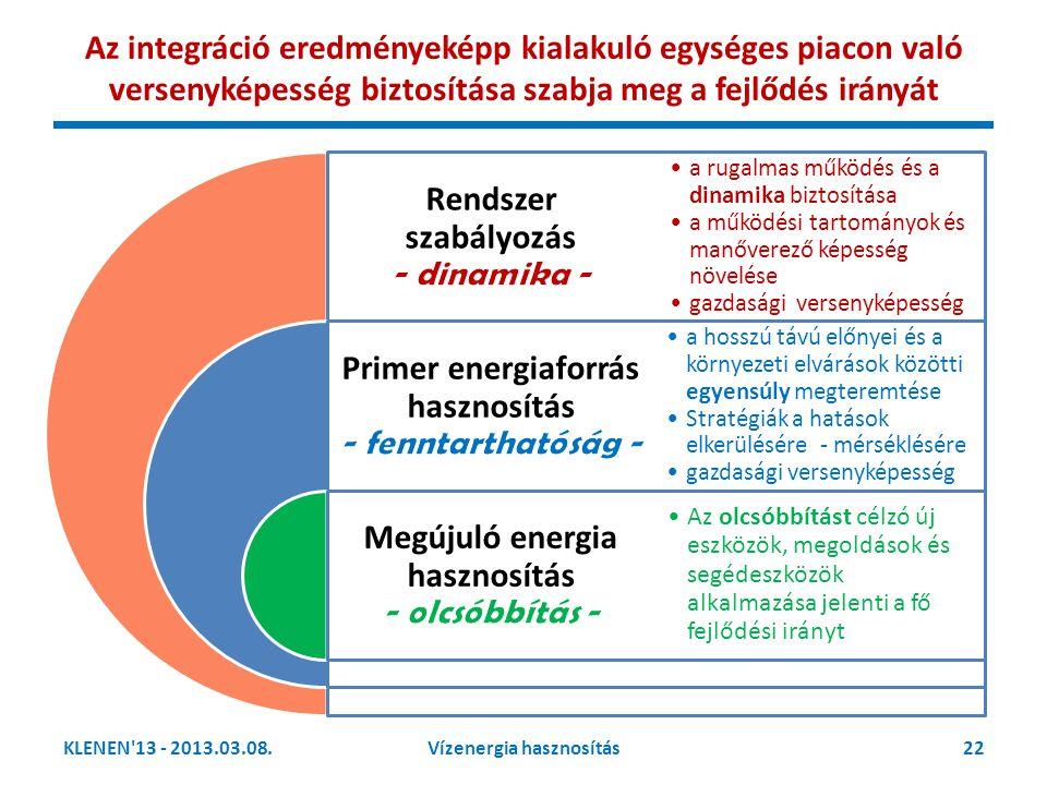 KLENEN'13 - 2013.03.08.22Vízenergia hasznosítás •a rugalmas működés és a dinamika biztosítása •a működési tartományok és manőverező képesség növelése