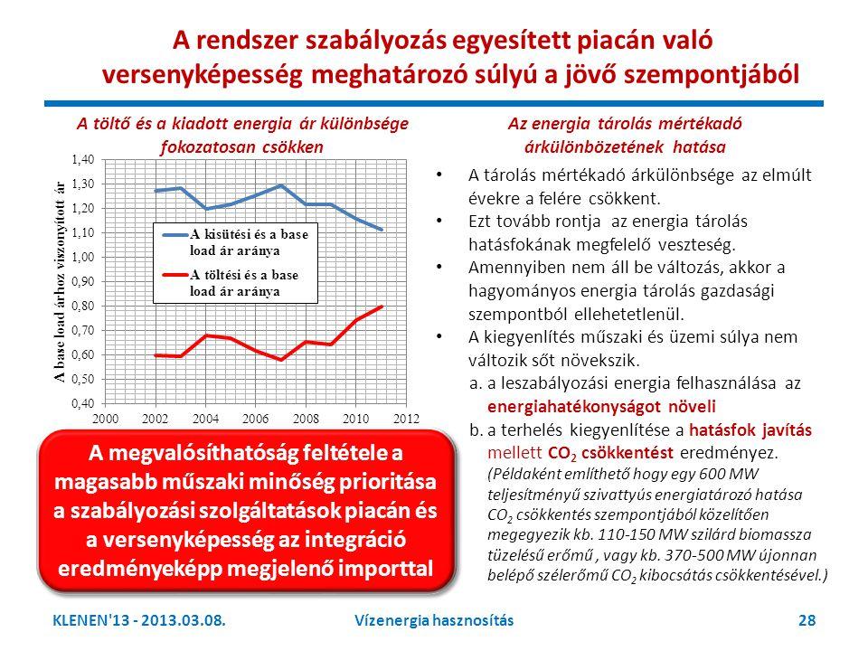 • A tárolás mértékadó árkülönbsége az elmúlt évekre a felére csökkent. • Ezt tovább rontja az energia tárolás hatásfokának megfelelő veszteség. • Amen