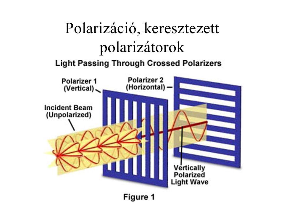 Polarizáció, keresztezett polarizátorok
