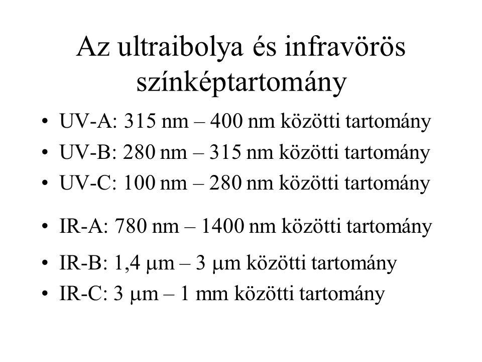 Az ultraibolya és infravörös színképtartomány •UV-A: 315 nm – 400 nm közötti tartomány •UV-B: 280 nm – 315 nm közötti tartomány •UV-C: 100 nm – 280 nm