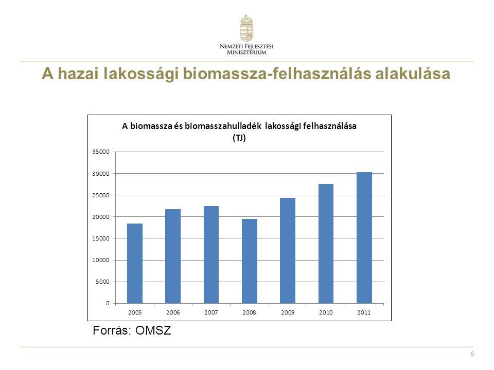 6 Forrás: OMSZ A hazai lakossági biomassza-felhasználás alakulása