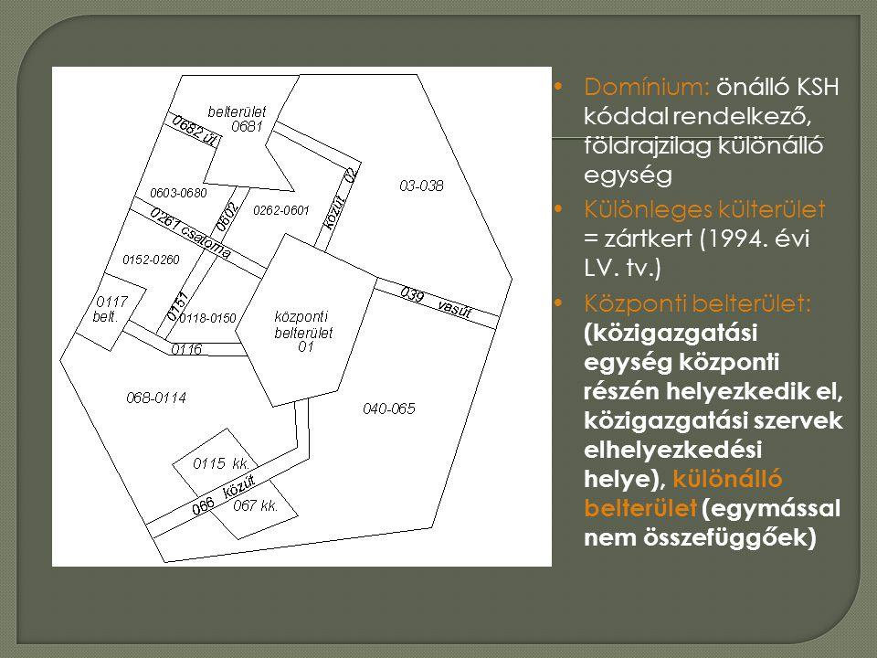 •Domínium: önálló KSH kóddal rendelkező, földrajzilag különálló egység •Különleges külterület = zártkert (1994. évi LV. tv.) •Központi belterület: (kö