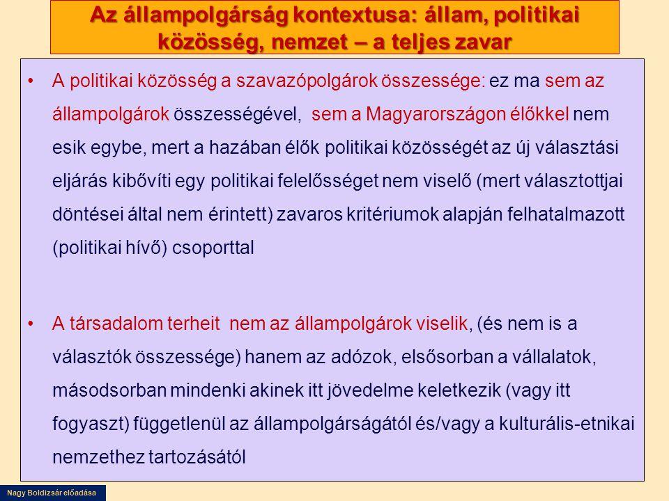 Nagy Boldizsár előadása Az állampolgárság kontextusa: állam, politikai közösség, nemzet – a teljes zavar •A politikai közösség a szavazópolgárok összessége: ez ma sem az állampolgárok összességével, sem a Magyarországon élőkkel nem esik egybe, mert a hazában élők politikai közösségét az új választási eljárás kibővíti egy politikai felelősséget nem viselő (mert választottjai döntései által nem érintett) zavaros kritériumok alapján felhatalmazott (politikai hívő) csoporttal •A társadalom terheit nem az állampolgárok viselik, (és nem is a választók összessége) hanem az adózok, elsősorban a vállalatok, másodsorban mindenki akinek itt jövedelme keletkezik (vagy itt fogyaszt) függetlenül az állampolgárságától és/vagy a kulturális-etnikai nemzethez tartozásától