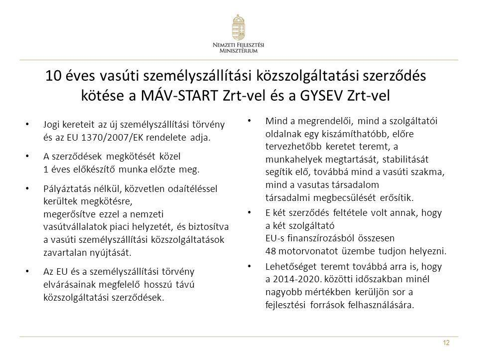 10 éves vasúti személyszállítási közszolgáltatási szerződés kötése a MÁV-START Zrt-vel és a GYSEV Zrt-vel • Jogi kereteit az új személyszállítási törv