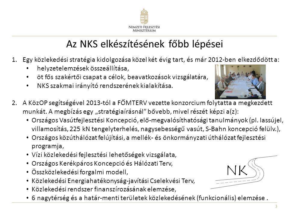 3 Az NKS elkészítésének főbb lépései 1.Egy közlekedési stratégia kidolgozása közel két évig tart, és már 2012-ben elkezdődött a: • helyzetelemzések ös