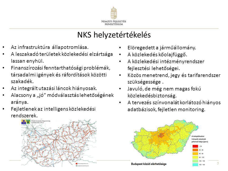 5 NKS helyzetértékelés • Az infrastruktúra állapotromlása. • A leszakadó területek közlekedési elzártsága lassan enyhül. • Finanszírozási fenntartható