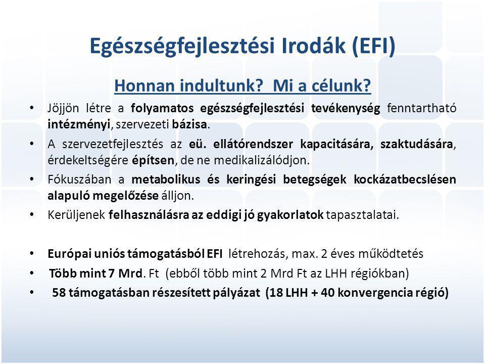Dohányzás visszaszorítása - kapcsolódási pontok Területi szinten javasolt kialakítani az együttműködést az EFI-k és az adott területen működő dohányzás leszokás támogatást végző tüdőgondozók között a.) Az EFI felhívja a területen működő eü szolgáltatók (pl.: háziorvosok) és lakosok figyelmét arra, hogy különböző leszokás támogatási módok ismertek ma már: egyéni, csoportos és telefonon keresztüli.
