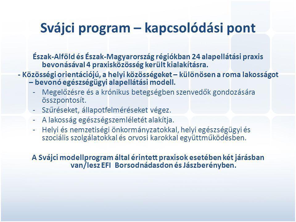 Svájci program – kapcsolódási pont Észak-Alföld és Észak-Magyarország régiókban 24 alapellátási praxis bevonásával 4 praxisközösség került kialakításra.