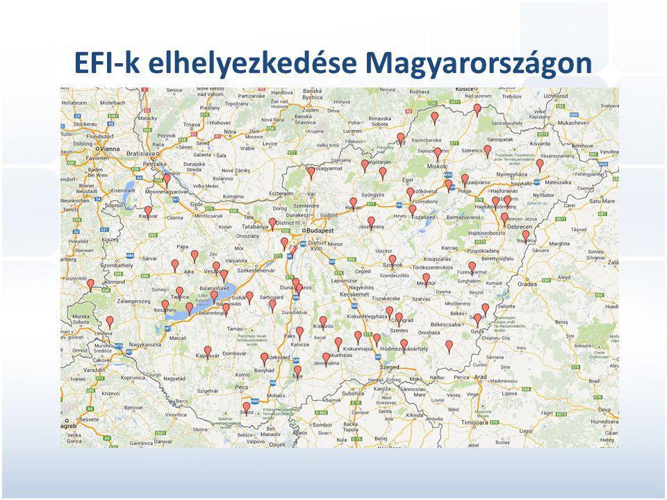 EFI-k elhelyezkedése Magyarországon