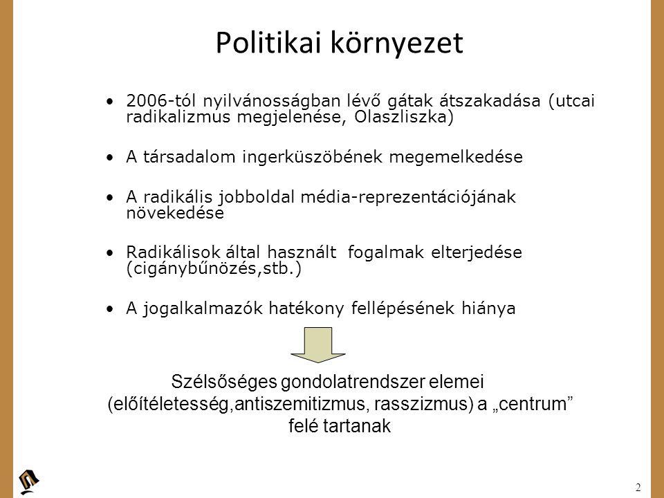 2 Politikai környezet •2006-tól nyilvánosságban lévő gátak átszakadása (utcai radikalizmus megjelenése, Olaszliszka) •A társadalom ingerküszöbének meg