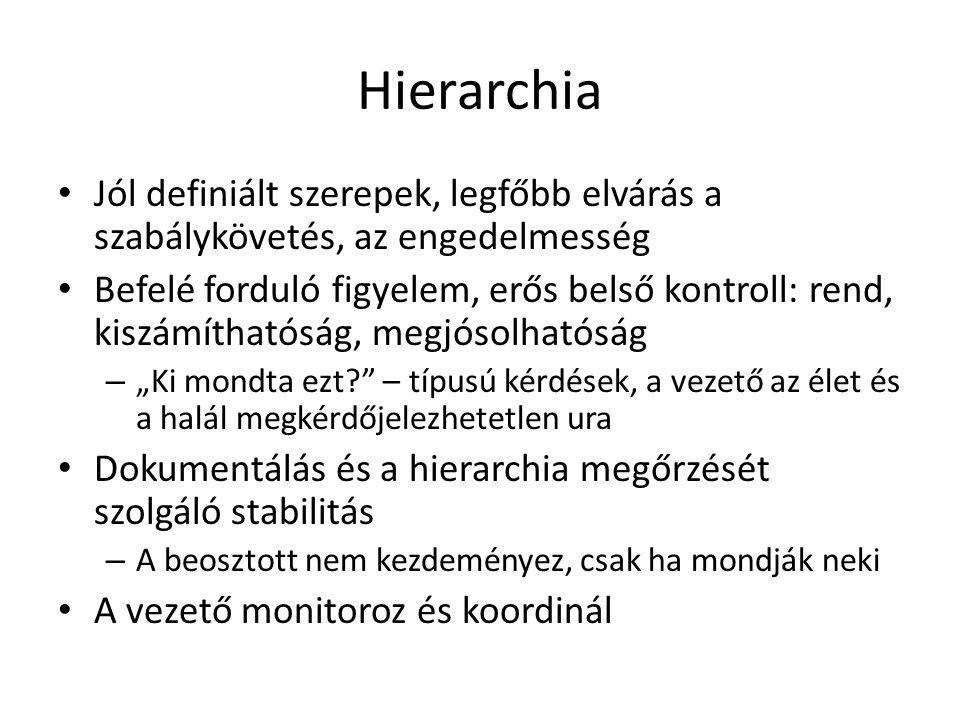 Hierarchia • Jól definiált szerepek, legfőbb elvárás a szabálykövetés, az engedelmesség • Befelé forduló figyelem, erős belső kontroll: rend, kiszámít