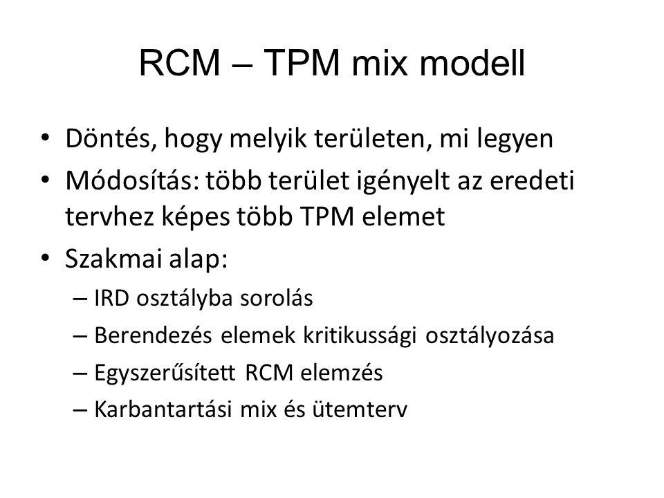 RCM – TPM mix modell • Döntés, hogy melyik területen, mi legyen • Módosítás: több terület igényelt az eredeti tervhez képes több TPM elemet • Szakmai