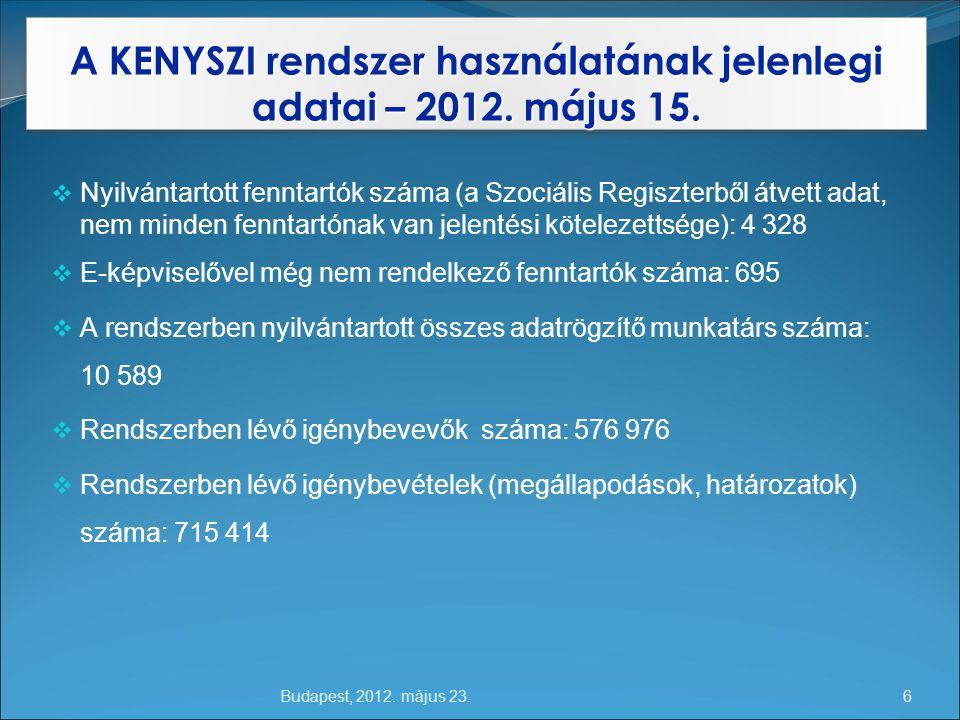 Budapest, 2012.május 23. A KENYSZI rendszer használatának jelenlegi adatai – 2012.