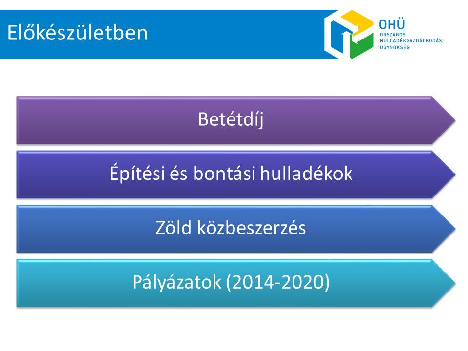 Betétdíj Építési és bontási hulladékok Zöld közbeszerzés Pályázatok (2014-2020) Előkészületben