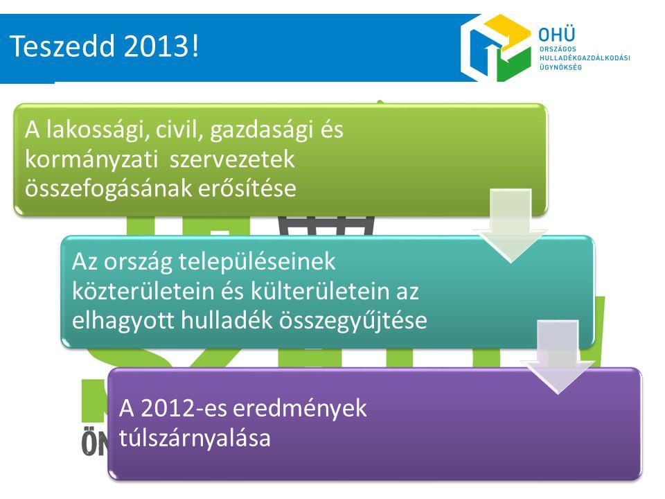 Teszedd 2013! A lakossági, civil, gazdasági és kormányzati szervezetek összefogásának erősítése Az ország településeinek közterületein és külterületei