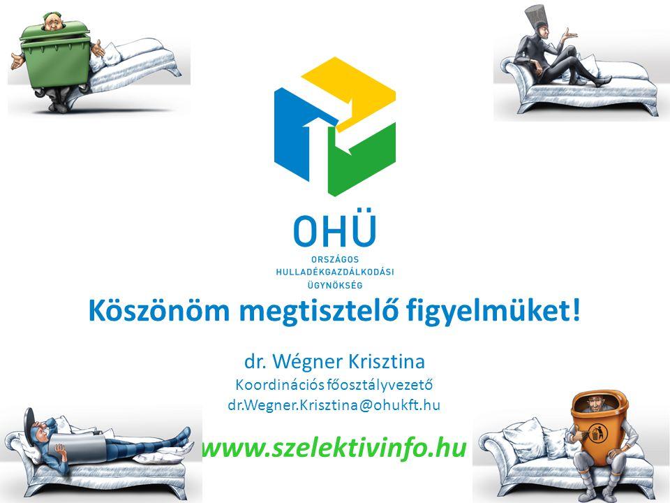 Köszönöm megtisztelő figyelmüket! dr. Wégner Krisztina Koordinációs főosztályvezető dr.Wegner.Krisztina@ohukft.hu www.szelektivinfo.hu