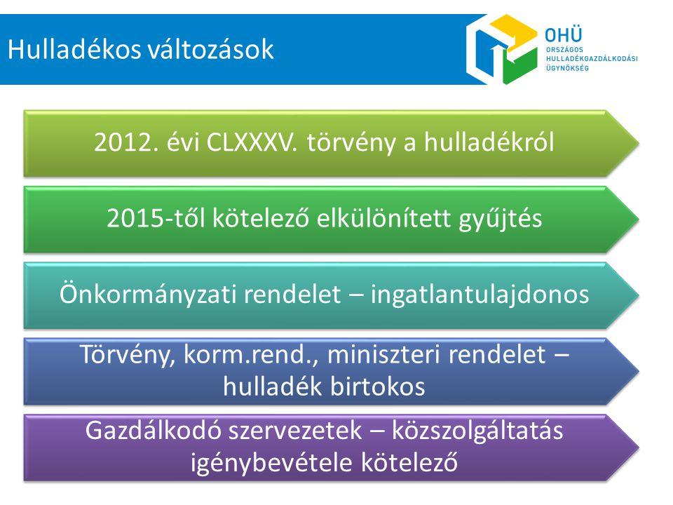 Hulladékos változások 2012. évi CLXXXV. törvény a hulladékról 2015-től kötelező elkülönített gyűjtés Önkormányzati rendelet – ingatlantulajdonos Törvé