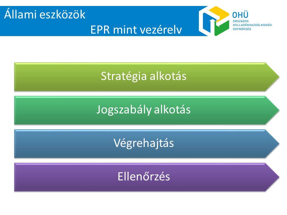 Stratégia alkotás Jogszabály alkotás Végrehajtás Ellenőrzés Állami eszközök EPR mint vezérelv
