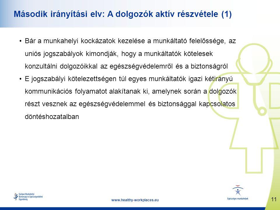11 www.healthy-workplaces.eu Második irányítási elv: A dolgozók aktív részvétele (1) •Bár a munkahelyi kockázatok kezelése a munkáltató felelőssége, az uniós jogszabályok kimondják, hogy a munkáltatók kötelesek konzultálni dolgozóikkal az egészségvédelemről és a biztonságról •E jogszabályi kötelezettségen túl egyes munkáltatók igazi kétirányú kommunikációs folyamatot alakítanak ki, amelynek során a dolgozók részt vesznek az egészségvédelemmel és biztonsággal kapcsolatos döntéshozatalban