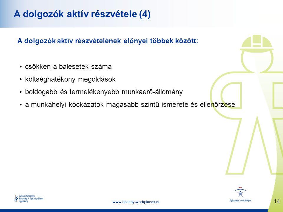 14 www.healthy-workplaces.eu A dolgozók aktív részvétele (4) A dolgozók aktív részvételének előnyei többek között: •csökken a balesetek száma •költséghatékony megoldások •boldogabb és termelékenyebb munkaerő-állomány •a munkahelyi kockázatok magasabb szintű ismerete és ellenőrzése