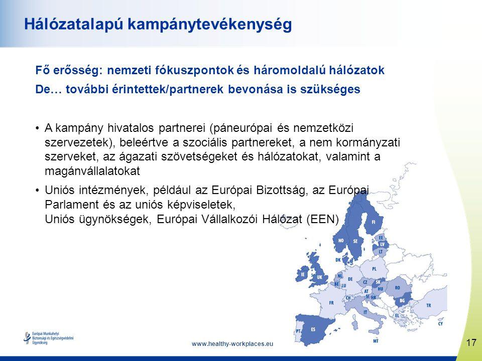 www.healthy-workplaces.eu Fő erősség: nemzeti fókuszpontok és háromoldalú hálózatok De… további érintettek/partnerek bevonása is szükséges •A kampány hivatalos partnerei (páneurópai és nemzetközi szervezetek), beleértve a szociális partnereket, a nem kormányzati szerveket, az ágazati szövetségeket és hálózatokat, valamint a magánvállalatokat •Uniós intézmények, például az Európai Bizottság, az Európai Parlament és az uniós képviseletek, Uniós ügynökségek, Európai Vállalkozói Hálózat (EEN) 17 Hálózatalapú kampánytevékenység