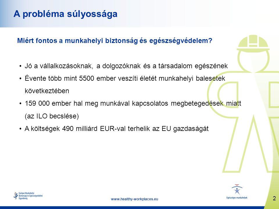 2 www.healthy-workplaces.eu A probléma súlyossága Miért fontos a munkahelyi biztonság és egészségvédelem? •Jó a vállalkozásoknak, a dolgozóknak és a t