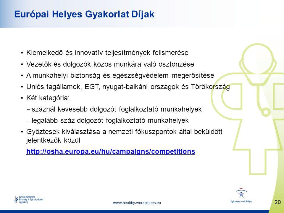 www.healthy-workplaces.eu •Kiemelkedő és innovatív teljesítmények felismerése •Vezetők és dolgozók közös munkára való ösztönzése •A munkahelyi biztonság és egészségvédelem megerősítése •Uniós tagállamok, EGT, nyugat-balkáni országok és Törökország •Két kategória:  száznál kevesebb dolgozót foglalkoztató munkahelyek  legalább száz dolgozót foglalkoztató munkahelyek •Győztesek kiválasztása a nemzeti fókuszpontok által beküldött jelentkezők közül http://osha.europa.eu/hu/campaigns/competitions 20 Európai Helyes Gyakorlat Díjak
