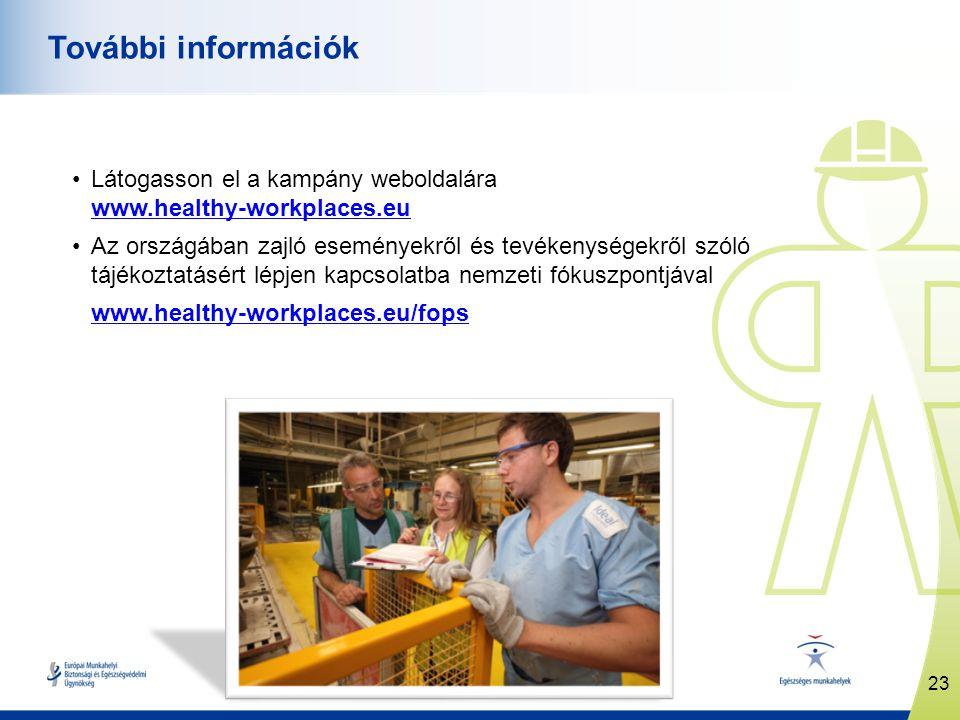 www.healthy-workplaces.eu •Látogasson el a kampány weboldalára www.healthy-workplaces.eu www.healthy-workplaces.eu •Az országában zajló eseményekről és tevékenységekről szóló tájékoztatásért lépjen kapcsolatba nemzeti fókuszpontjával www.healthy-workplaces.eu/fops 23 További információk
