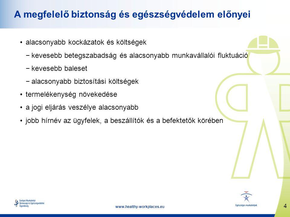 4 www.healthy-workplaces.eu A megfelelő biztonság és egészségvédelem előnyei •alacsonyabb kockázatok és költségek −kevesebb betegszabadság és alacsonyabb munkavállalói fluktuáció −kevesebb baleset −alacsonyabb biztosítási költségek •termelékenység növekedése •a jogi eljárás veszélye alacsonyabb •jobb hírnév az ügyfelek, a beszállítók és a befektetők körében