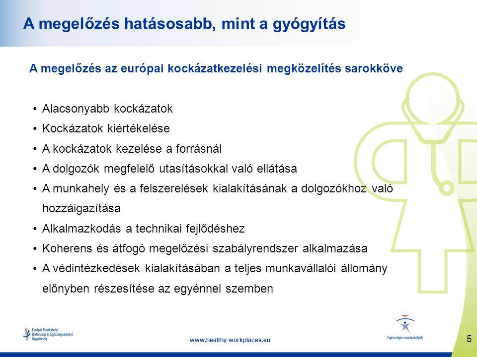 5 www.healthy-workplaces.eu A megelőzés hatásosabb, mint a gyógyítás A megelőzés az európai kockázatkezelési megközelítés sarokköve •Alacsonyabb kockázatok •Kockázatok kiértékelése •A kockázatok kezelése a forrásnál •A dolgozók megfelelő utasításokkal való ellátása •A munkahely és a felszerelések kialakításának a dolgozókhoz való hozzáigazítása •Alkalmazkodás a technikai fejlődéshez •Koherens és átfogó megelőzési szabályrendszer alkalmazása •A védintézkedések kialakításában a teljes munkavállalói állomány előnyben részesítése az egyénnel szemben
